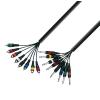 Adam Hall Cables K3 L8 PC 0500 - Kabel Multicore 8 x jack mono 6,3 mm - 8 x cinch męskie, 5 m